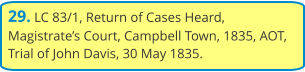 29. LC 83/1, Return of Cases Heard, Magistrate's Court, Campbell Town, 1835, AOT, Trial of John Davis, 30 May 1835.