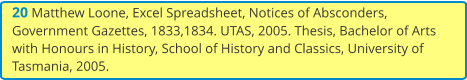 20 Matthew Loone, Excel Spreadsheet, Notices of Absconders, Government Gazettes, 1833,1834. UTAS, 2005. Thesis, Bachelor of Arts with Honours in History, School of History and Classics, University of Tasmania, 2005.